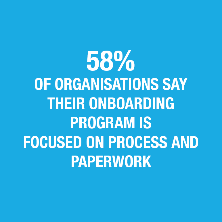 Quote saying 58% of organisations say their onboarding program is focused on process and paperwork
