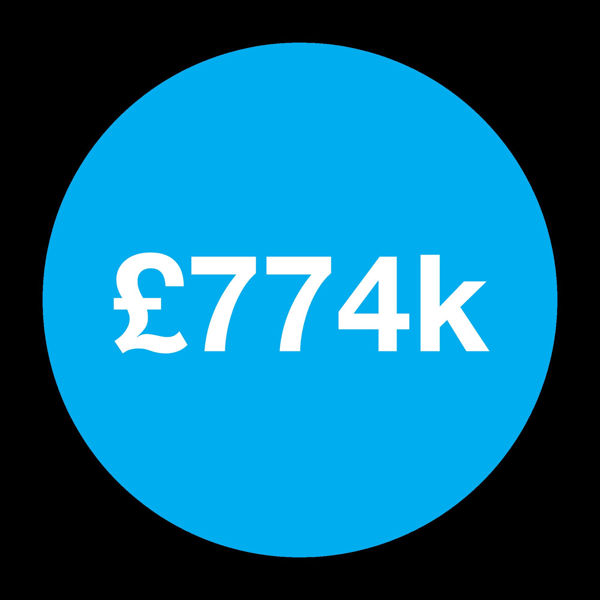 £774 thousand